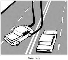 Swerving under the NHTSA Visual Cues of Detection DWI Motorists