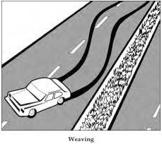 Weaving under the NHTSA Visual Cues of Detection DWI Motorists